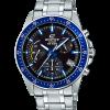 นาฬิกา Casio EDIFICE Chronograph EFV-540 series รุ่น EFV-540D-1A2V ของแท้ รับประกัน 1 ปี