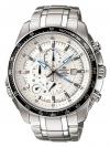 นาฬิกา คาสิโอ Casio EDIFICE CHRONOGRAPH รุ่น EF-545D-7AVDF