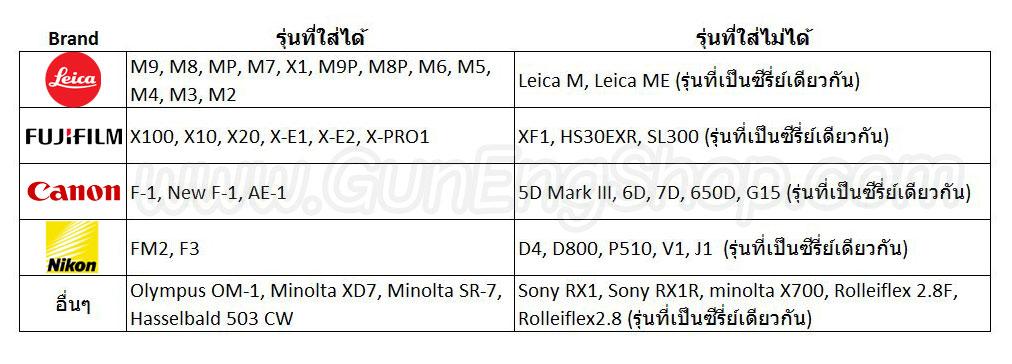 ปุุ่มกดชัตเตอร์ Soft Shutter Release รุ่น Mini 9mm นูนขึ้น สีเงิน สำหรับ Fuji X10 X20 X100 XE1 XE2 Leica