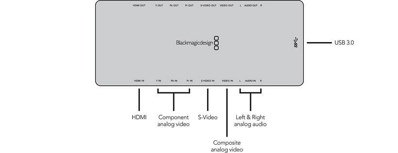 "Blackmagic Design Intensity Shuttle Usb 3 0 Coremedia Tv À¸ À¸›à¸à¸£à¸"" À¸ªà¸•à¸£ À¸¡à¸¡ À¸‡ Facebook I Youtube À¸ª À¸‡à¸ª À¸à¸à¸²à¸""ภาพไร À¸ªà¸²à¸¢ 0839700325"