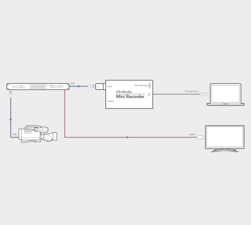 """Blackmagic Design Ultrastudio Mini Recorder Capture À¸¡ À¸ª À¸™à¸"""" À¸²à¸žà¸£ À¸à¸¡à¸ª À¸‡ Coremedia Tv À¸ À¸›à¸à¸£à¸"""" À¸ªà¸•à¸£ À¸¡à¸¡ À¸‡ Facebook I Youtube À¸ª À¸‡à¸ª À¸à¸à¸²à¸""""ภาพไร À¸ªà¸²à¸¢ 0839700325"""